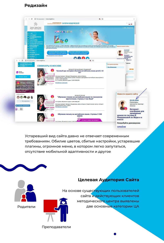 Многофункциональный сайт для методического центра