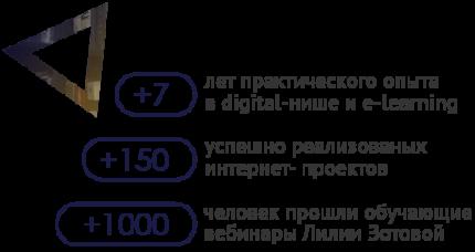 date-zg5